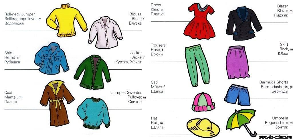 Как называются картинки на которых одежда