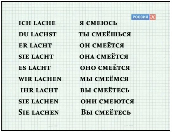 Петров полиглот немецкий язык