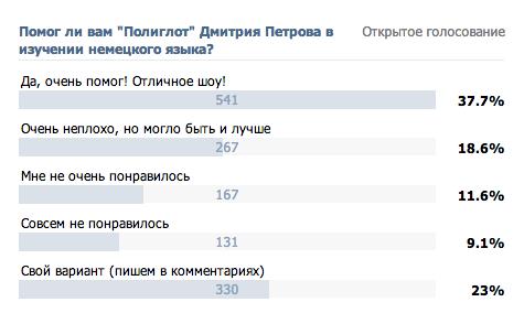 Дмитрия Петрова и считают