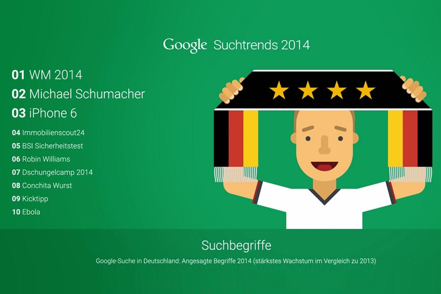 немцы в интернете знакомятся
