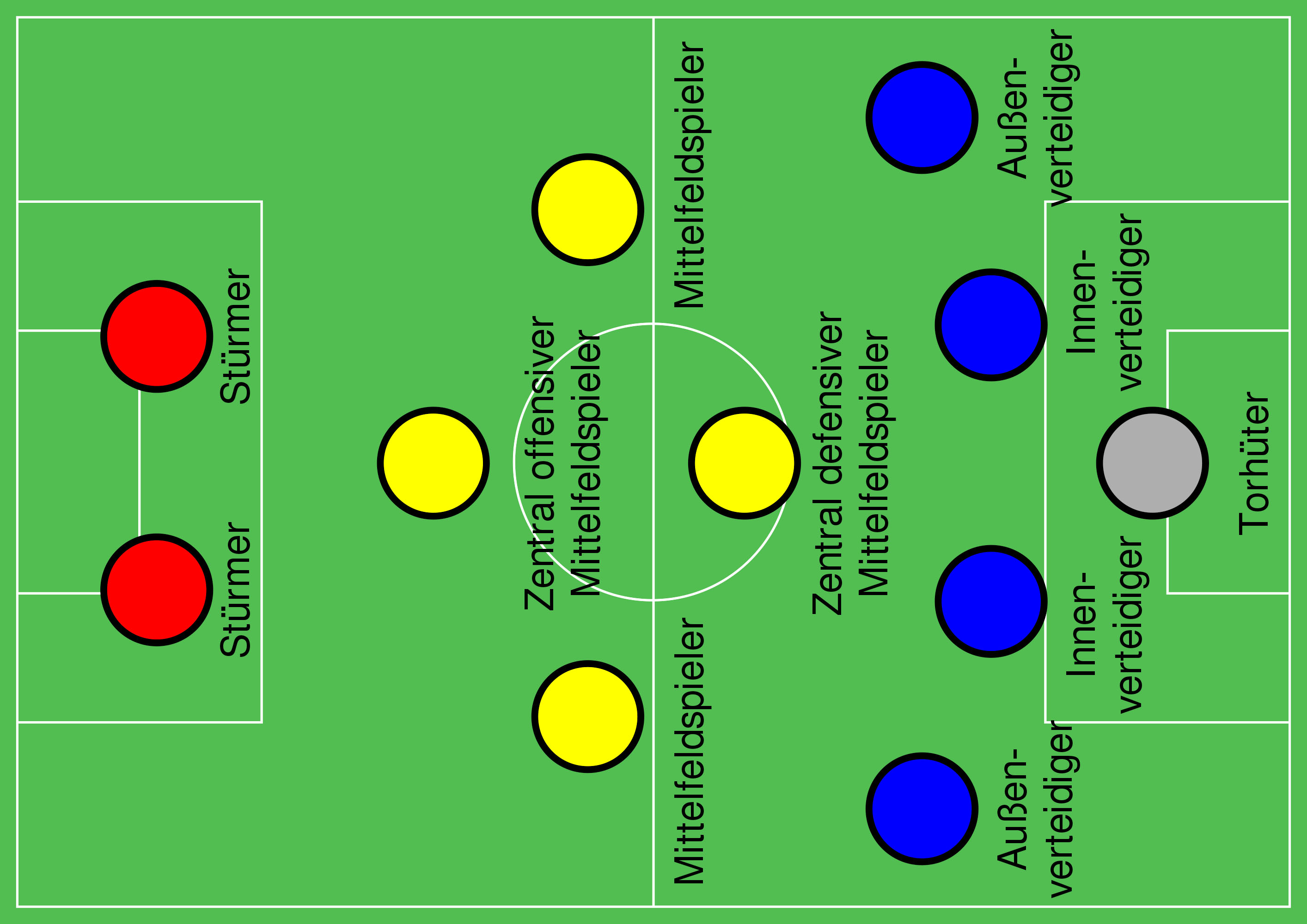Русский сайт о немецком футболе