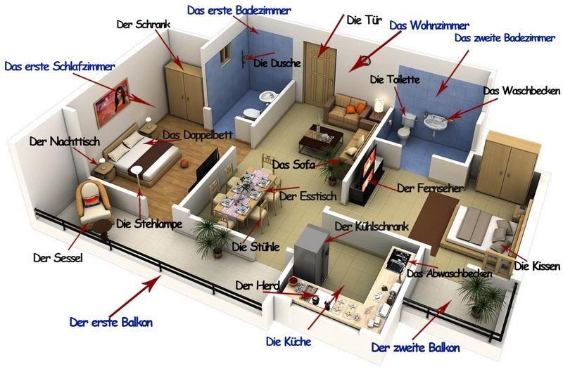 Рисунок комнаты с подписями названий мебели