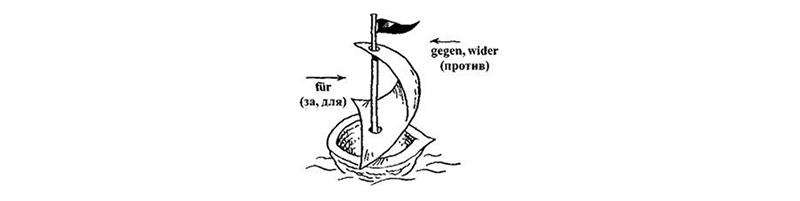 Кораблик на ветру, рисунок