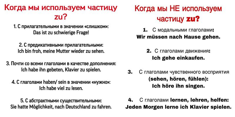 Правило использования частицы zu в немецком языке