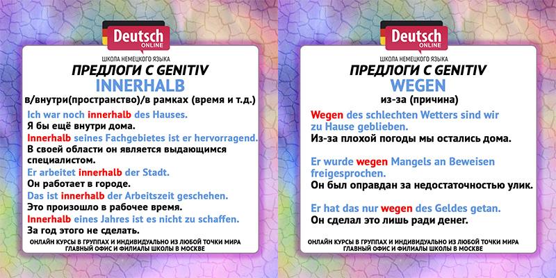 Предлоги Генитива