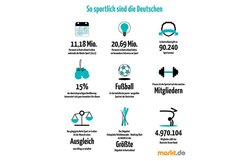 Популярные виды спорта в Германии, инфографика
