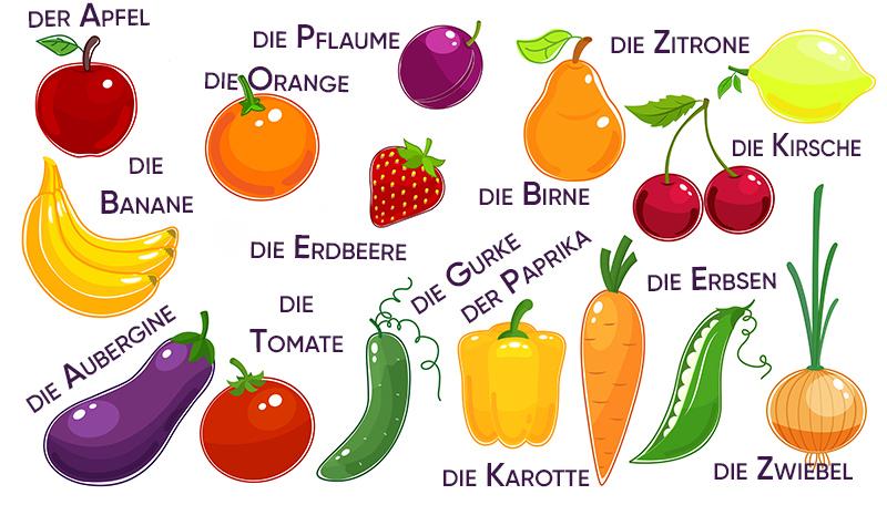 Фрукты и овощи, картинка с названиями