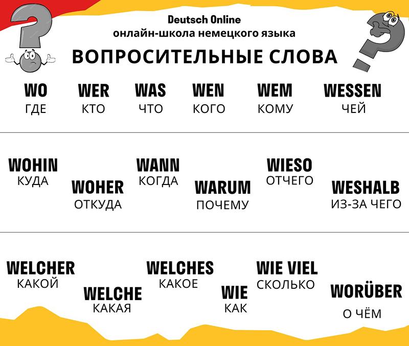 Вопросительные слова немецкого с переводом, таблица