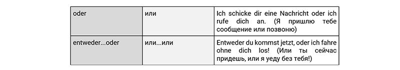 Союзы выбора в немецком, таблица