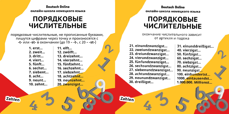 Немецкие порядковые числительные, таблица
