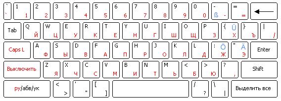 англ клавиатура онлайн - фото 11